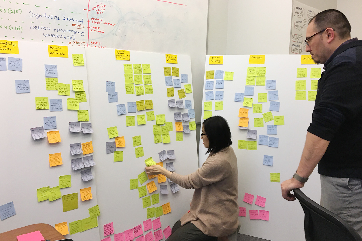 Synthesizing research with Post-it notes